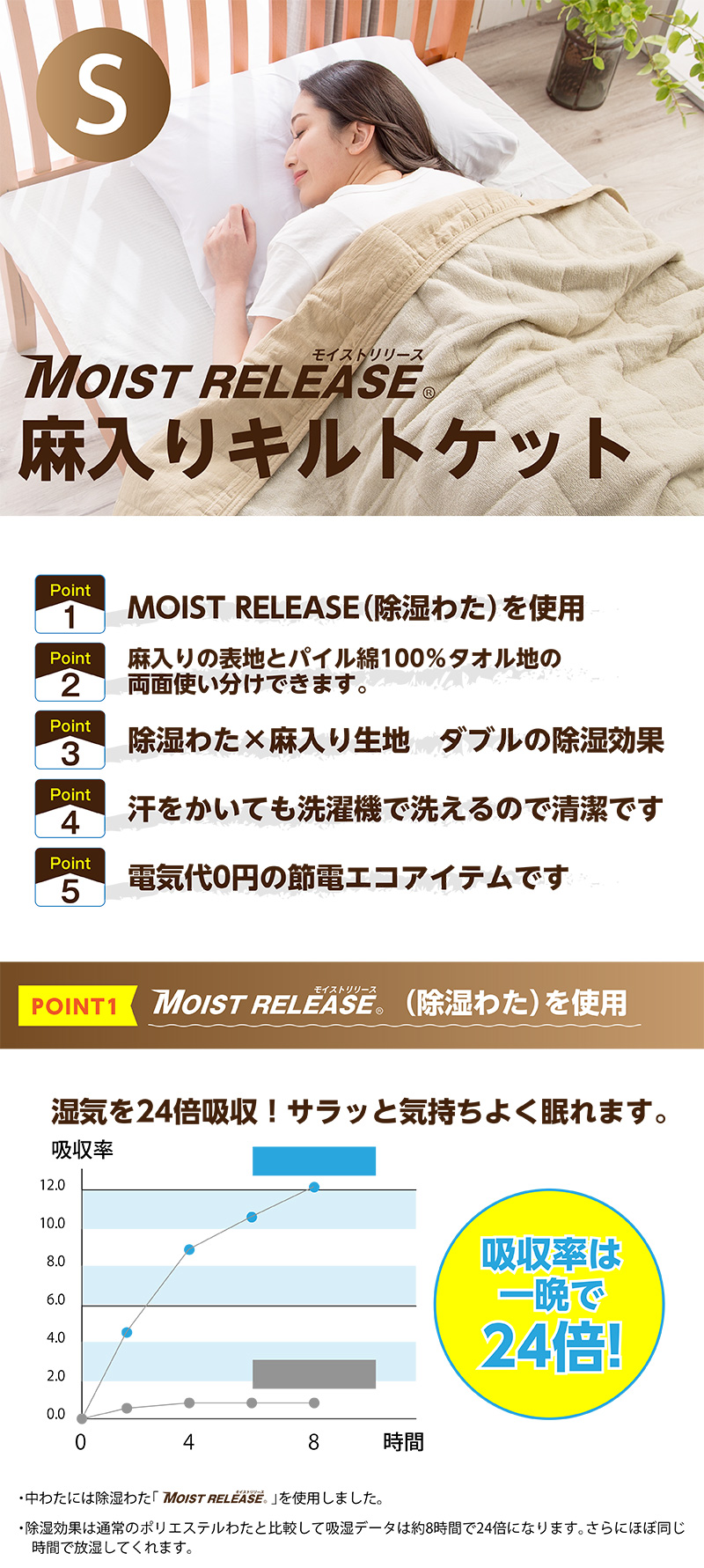 ガマカ工業 Moist Rerease モイストリリース麻入りキルトケット