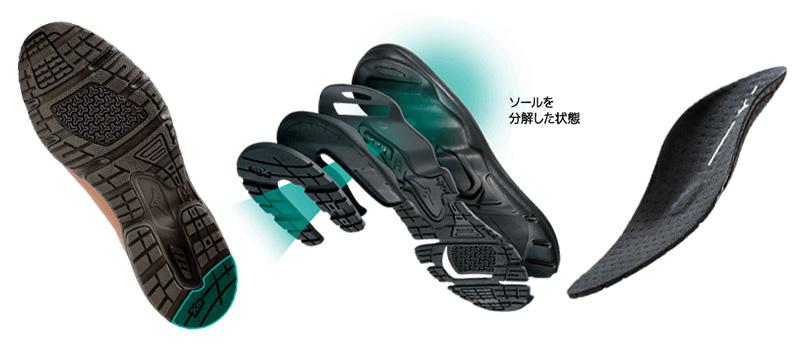 [アーチサポートインソール]足裏の3つのアーチを支えて、足への負担を分散、着地による衝撃を吸収し、 重心をスムーズに移動させます。</p></div>