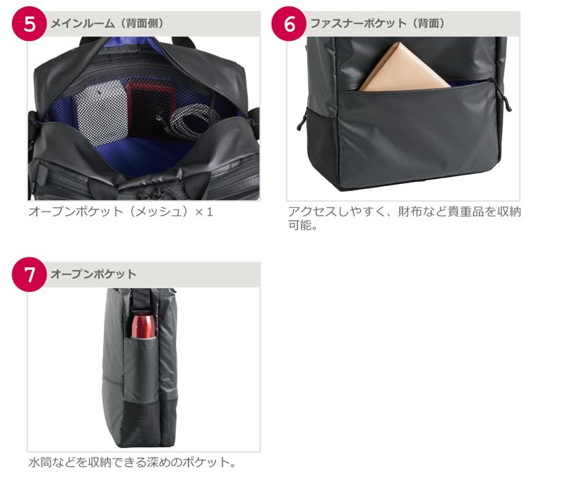 ファスナーポケット(背面)アクセスしやすく、財布など貴重品を収納可能。オープンポケット。水筒などを収納できる深めのポケット。