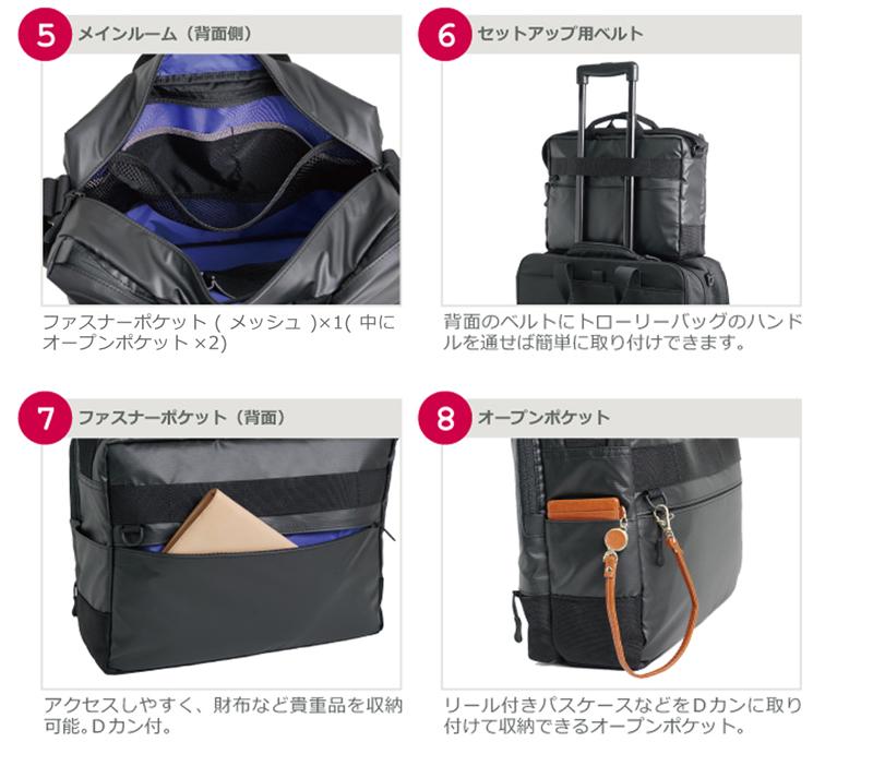 背面のベルトにトローリーバッグのハンドルを通せば簡単に取り付けできます。アクセスしやすく、財布など貴重品を収納可能。