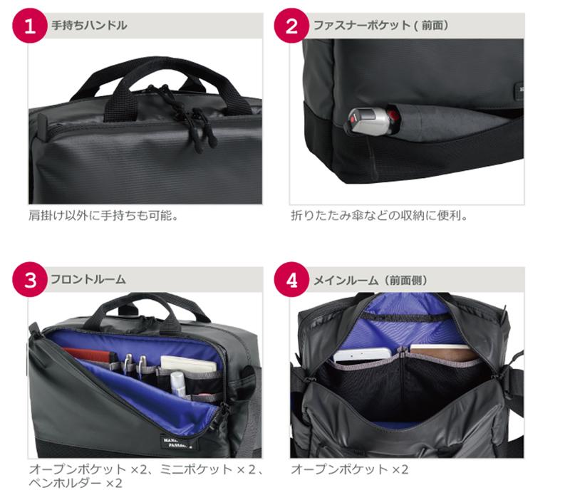 手持ちハンドル。肩掛け以外に手持ちも可能。ファスナーポケット。折りたたみ傘などの収納に便利。