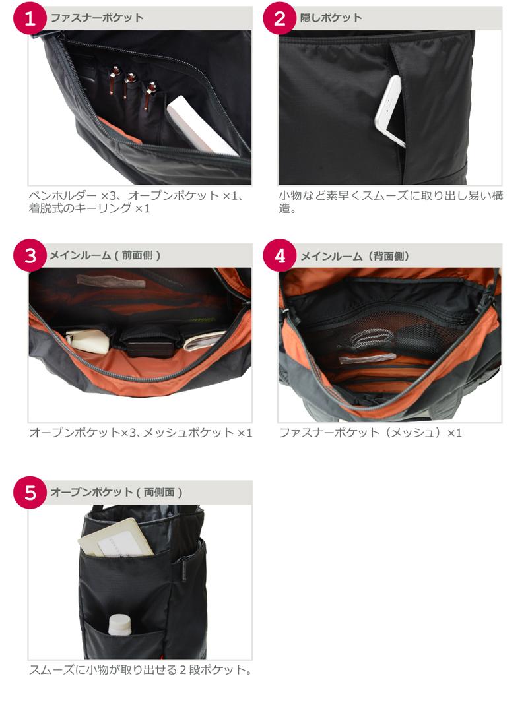 ファスナーポケット。隠しポケット。メインルーム(前面側)。メインルーム(背面側)。オープンポケット(両側面)