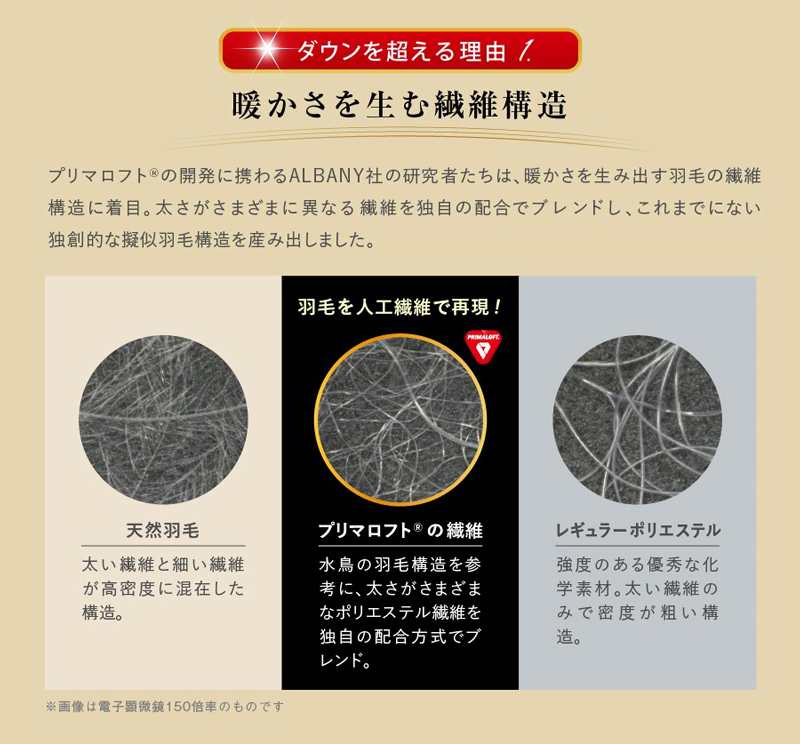 ダウンを超える理由 暖かさを生む繊維構造