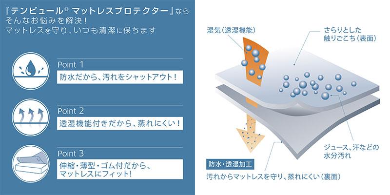 テンピュール マットレスプロテクター(厚み15-30cm用) ホワイト ダブル 1500S2