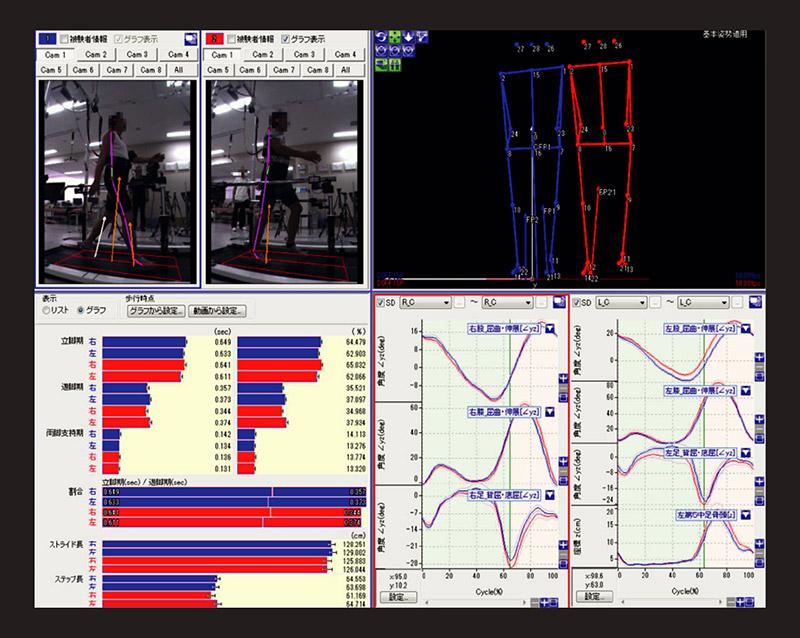 マドラス フットパワー 重さを変えられるトレーニングスニーカー