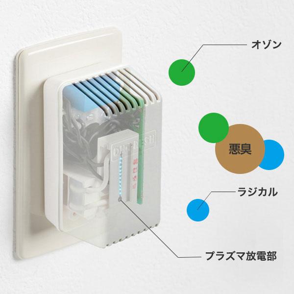 増田研究所 室内用脱臭器 オーフレッシュ OH-FRESH-100